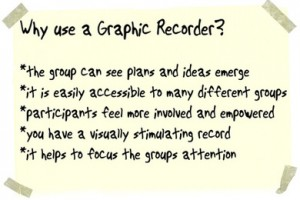 List of benefits of graphic facilitation
